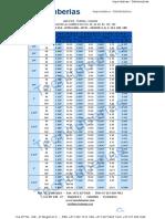 TABLA ESPECIFICACION TUBERIA (DI).pdf