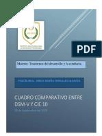 Cuadro Comparativo DSM v Y CIE 10