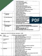 peribahasa mengikut tema.pdf