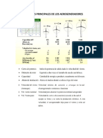 Parametros Principales de Los Aerogeneradores