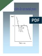 Nucleaci_n_y_Crecimiento.pdf