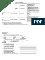 SUMMARY OF CS plus PRACTICES.doc