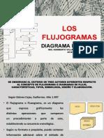 5 Flujogramas - Material de Apoyo .pptx