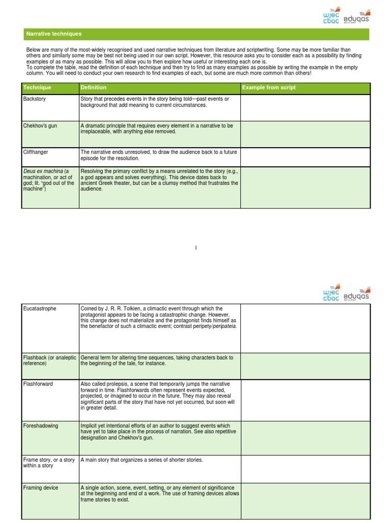 Narrative techniques.pdf | Plot (Narrative)
