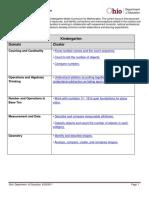 Kindergarten Model Curriculum for Mathematics PDF 1