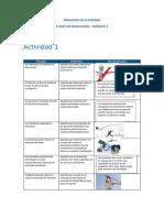 Actividades Practicas m1 - Principios de Economía