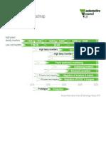 1 Automotive Council Roadmaps (1)