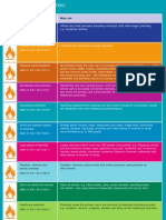 Fire Safety Risk Assessment 2006 Guides Series