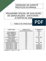 Materia de Exame Shotokan Ckib1