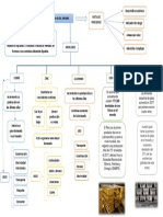 Mapa Conceptual de Mercados de Metales