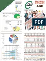 61 - Recursos Humanos en la AGE.pdf