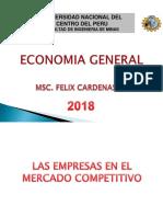 Las Empresas en El Mercado Competitivo