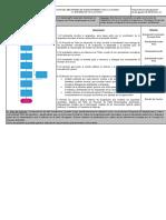 1. Ficha de mecanismo de Titulación Rev 2