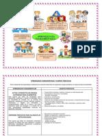 Aprendizajes Fundamentales y Campos Tematicos