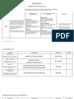 Formato Plan_aula Matematicas 2016