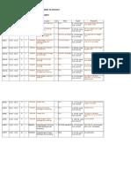 Jadwal Kuliah Genap 2016-2017 Program Magister_1
