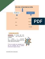 Características de La Comunicación2