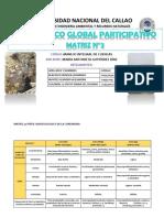 Matriz 3 Agroecologico de La Comunidad Presentar