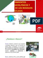 TRATAMIENTOS BIPOLOGICOS,FÍSICOS Y QUIMICOS DE LOS RESIDUOS SÓLIDOS