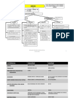 Esquema de los Bienes. Parte I. Osvaldo Parada.pdf