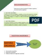 Procesos de Bio-ppt