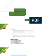 Diapositiva Derecho Procesal Penal