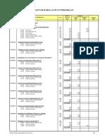 53426415-analisa-harga-satuan.pdf