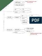 EAR Application Diagram