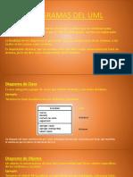 Diagramas UML 2015_I