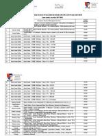 Centralizator_Rezultate Selectie Si Evaluare RED_MARTIE2018
