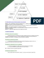 7)Hiérarchie des sources de droit.doc
