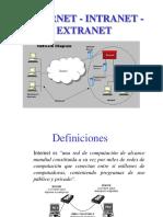 Internet - Intranet - Extranet