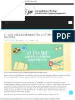 61 Visa Free Countries for Philippine Passport Holders