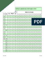 10-Tabela Aço Seção - impressa.pdf