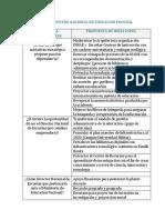 PRIMER ENCUENTRO NACIONAL DE  EDUCACION POLICIAL.docx