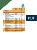 PE-100-and-PP-Material-Properties-Sheet.pdf