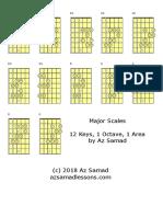 12 Keys 1 Area.pdf