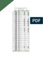 3_Perfilado y Compactado en Zona de Corte_Perf_Corte