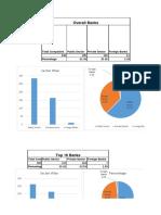Data Final