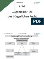 Weilinger Gründzüge des Rechts