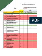 Instrumento de Diagnostico Posadas Segun resolución 074