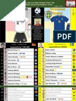 VM Grupp F omgång 2 180623 Tyskland - Sverige 2-1