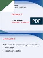 Ceen102 Flow Chart c5