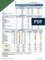 Factores Conversion Energia y CO2 2011