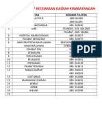 Talian Kecemasan Daerah Kinabatangan (Autosaved) - Copy