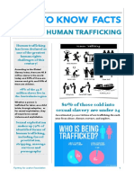 NEED to KNOW FACTS About Human Trafficking Handout