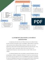 Diagnostico - Mapa Conceptual y Resumen