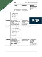 cf_unit_3_accomplishment_map.doc