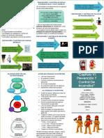 PREVENCION-Y-CONTROL-DE-INCENDIOS.pdf