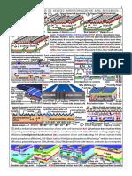 0 Componentes de Isf Imágenes